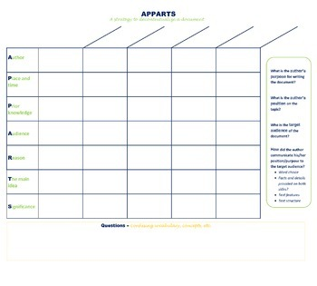 APPARTS Poster Graphic Organizer   DBQs