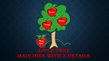 APPLE TREE MAIN IDEA