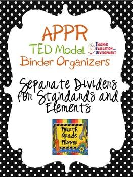 Editable APPR TED Binder Dividers (Teacher Evaluation Development) NYSUT Rubric