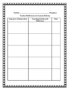 APPR Editable Danielson Evidence Binder Forms for Domains 1 and 4