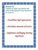 APPR Evidence Binder Cover Pages with Elements