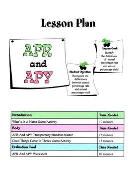 APR & APY Lesson