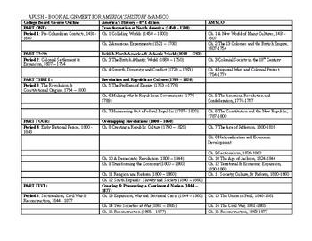 APUSH – Book Alignment for Henretta & AMSCO