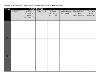 APUSH Course Theme Worksheets