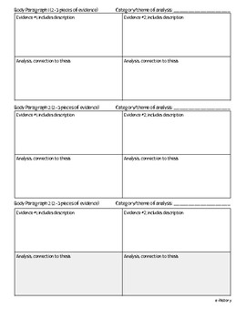 APUSH Essay Outline Handout