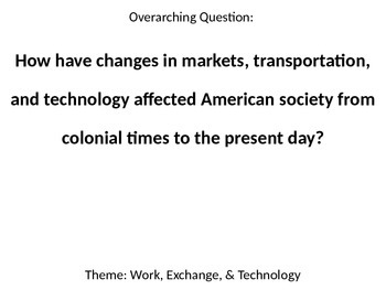 APUSH Overarching Questions POSTABLE