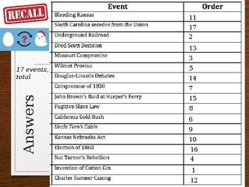 APUSH P5 - Events of the Civil War TEACHER PPT