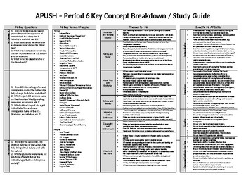 Apush Period 6 Worksheets & Teaching Resources | TpT