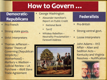 APUSH Periods 1-6 Content Review Lecture