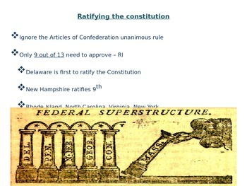 APUSH PowerPoint - Constitution of the USA - American Pageant chapter 9