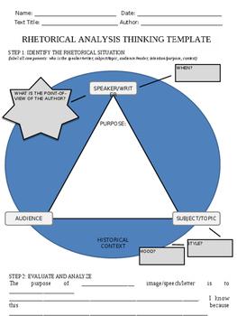 APUSH Rhetorical Analysis Template