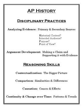 APUSH Skills Poster