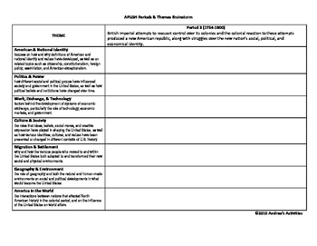 APUSH Themes Graphic Organizer Bundle - Periods 1-9