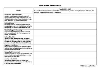 APUSH Themes Graphic Organizer Bundle - Periods 1-9