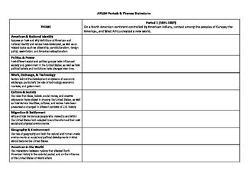 APUSH Themes Graphic Organizer - Period 1