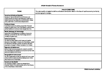 APUSH Themes Graphic Organizer - Period 4
