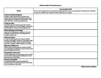 APUSH Themes Graphic Organizer - Period 5