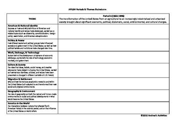APUSH Themes Graphic Organizer - Period 6