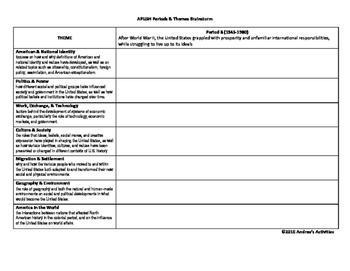 APUSH Themes Graphic Organizer - Period 8