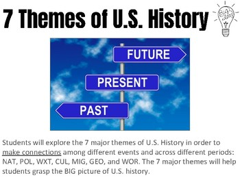APUSH Themes and Thematic Learning Objectives - Posters