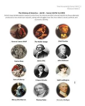 APUSH Time Period #3 Module A [1754 to 1787] Student Notes