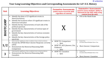 APUSH Year-Long Learning Objectives & Assessments