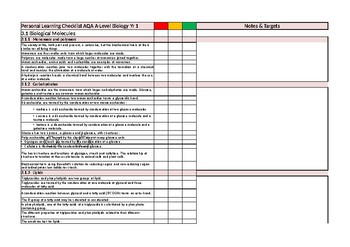 AQA Biology A-Level Personal Learning Checklist Year 1