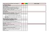 AQA Biology A-Level Personal Learning Checklist Year 1