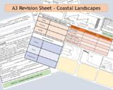 AQA GCSE 9-1 Coasts A3 Double Sided Revision Sheet.