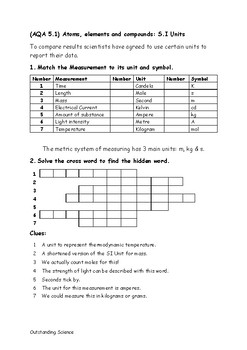 AQA GCSE Chemistry: Atoms, elements and compounds: Numeracy