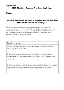 AQA GCSE Chemistry: Electrolysis