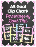 AR (Accelerated Reader) Clip Chart - Percentage of Goal Me