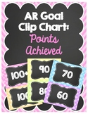 AR (Accelerated Reader) Clip Chart - Points Achieved (Chal