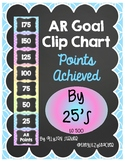 AR (Accelerated Reader) Clip Chart - Points by 25s
