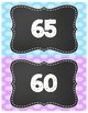 AR (Accelerated Reader) Clip Chart - Points (by 5's)