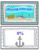 AR (Accelerated Reader) Clip Chart Tracker Nautical Theme 0-100%