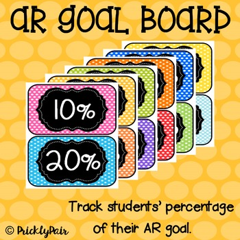 AR Board Tracker by Percentages