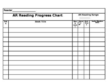 AR Book Log And Summary Template