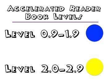 AR Book chart