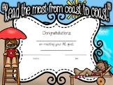 AR Certificate