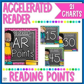 AR Chart by 5's - Chalkboard & Polka Dots