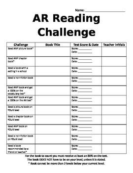 AR Class Challenge