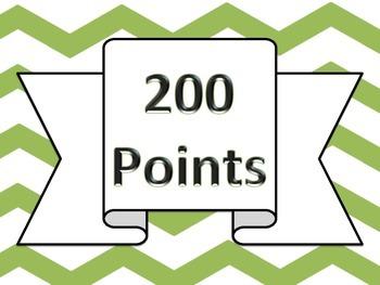 AR Class Point Goals