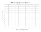 A.R. Comprehension Line Graph