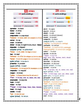AR ER IR Spanish Verbs List