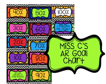 AR Goal Chart