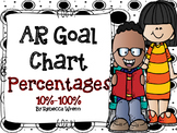 AR Goal Clip Charts Percentages