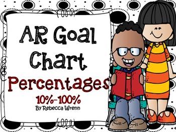 AR Goal Clip Charts Percentages