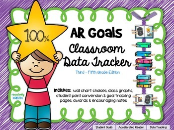 Accelerated Reader (AR) Goals Chart and Data Tracker {3rd-5th Grade Ed.}