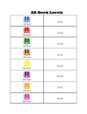 AR Level Reading Color Chart